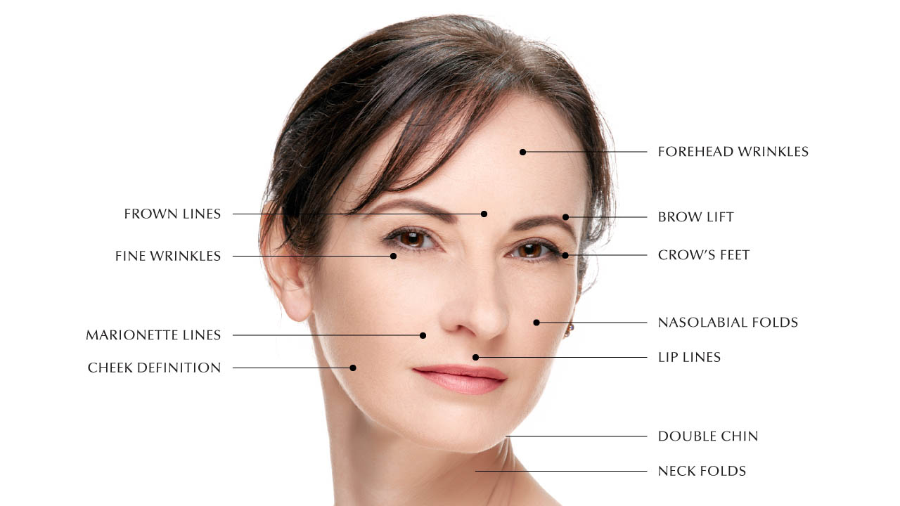 Non-Surgical Face Lift!-1