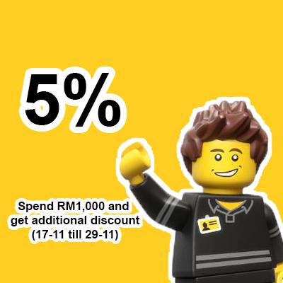 Addition 5%